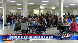 Florence High School Ranked 10th in Alabama [Video]