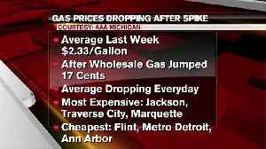 Gas prices dropping after spike [Video]