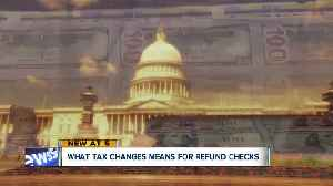 Americans who previously got a refund, may now have to pay [Video]