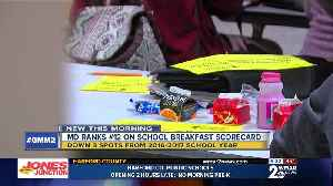 New study finds too many kids missing out federal school breakfast programs [Video]