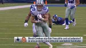 Should paying quarterback Dak Prescott be the Dallas Cowboys' No. 1 priority this offseason? [Video]