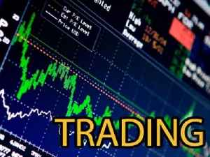 Wednesday 2/13 Insider Buying Report: TRNO, GOSS [Video]