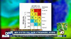 New system ranks atmospheric rivers [Video]