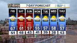 Rain and cold weather ahead for the Valley [Video]