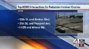 Stats from KCPD show number of pedestrian-involved traffic crashes rose in 2018 [Video]