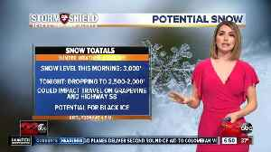 Cold storm bringing more valley rain and heavy mountain snow [Video]