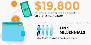This Sum Is A Life-Changing Amount Of Money [Video]