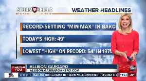 Record-setting lowest maximum temperature day in Bakersfield [Video]