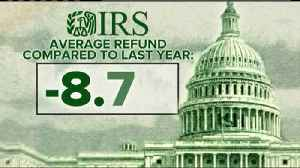Filing situation may impact tax return amounts [Video]