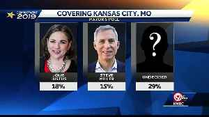 Independent poll shows KC's mayoral race wide open [Video]