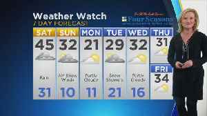 CBS 2 Weather Watch 10 PM 2-22-19 [Video]