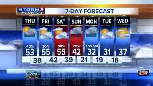 Bree's evening forecast: Wed. February 27, 2019 [Video]