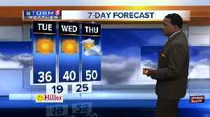 Lelan's early morning forecast: Tuesday, March 5, 2019 [Video]