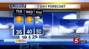 Lelan's morning forecast: Tuesday, March 5, 2019 [Video]