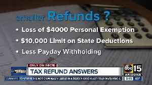 Why are you getting smaller tax refunds? [Video]