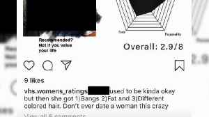 Parents Outraged Over Instagram Accounts Allowing High School Students to Rate Their Female Classmates [Video]