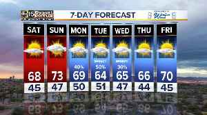 Pleasant weekend weather ahead for the Valley [Video]