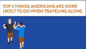 Why More Americans are Traveling Alone [Video]