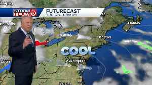 Video: Temperatures dropping ahead of St. Patrick's Day [Video]