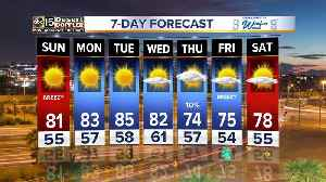 Warmer and breezy Saturday [Video]