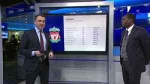 'Liverpool have upper hand over City' [Video]