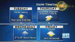 Afternoon Forecast - March 18, 2019 [Video]