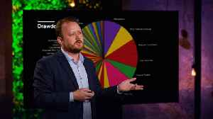 100 solutions to reverse global warming | Chad Frischmann [Video]
