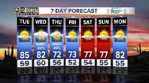 Warm weather ahead of possible storms heading for the Valley [Video]