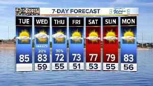 Tuesday will be the warmest day of the week! [Video]
