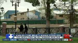 Homeless count reflects increase across Kern County [Video]