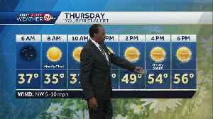 Mostly sunny, highs in 50s for your Thursday [Video]