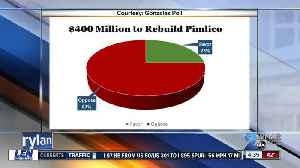 Poll shows a majority don't want to invest in the Pimlico to keep Preakness in Baltimore [Video]