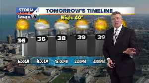 Mostly sunny, cool, and windy Friday [Video]