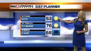FORECAST: Sunny skies through the weekend [Video]