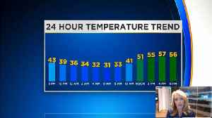 Reporter Update: Latest Weekend Weather Update From Kristin Emery [Video]