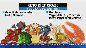 Keto Diet Pros, Cons And Tips For Making It Work [Video]