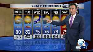 wptv 11pm Sunday weathercast [Video]