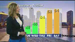 WBZ Midday Forecast For March 25 [Video]