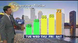 WBZ Evening Forecast For March 25 [Video]