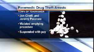 Town of Tonawanda paramedics caught stealing drop box drugs [Video]