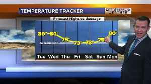 13 First Alert Las Vegas weather updated March 26 morning [Video]
