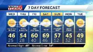 Video: Another chilly day before milder temps return [Video]