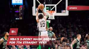 NBA: 3 Point Shot Records Are Being Broken Annually [Video]