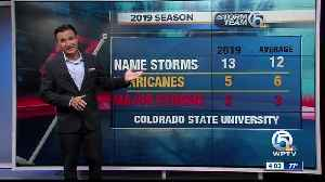 Early hurricane season forecast [Video]