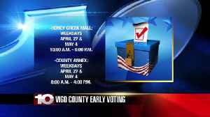 Early Voting started Tuesday [Video]