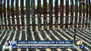 New numbers show dramatic surge in border crossings [Video]