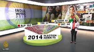 Indian elections: World's biggest democratic election explained [Video]