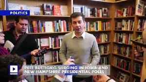 Pete Buttigieg Surging in Iowa and New Hampshire Presidential Polls [Video]