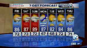 Friday afternoon forecast [Video]