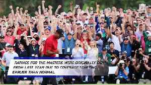 CBS Scores Historic Golf Ratings Thanks to Tiger Woods [Video]